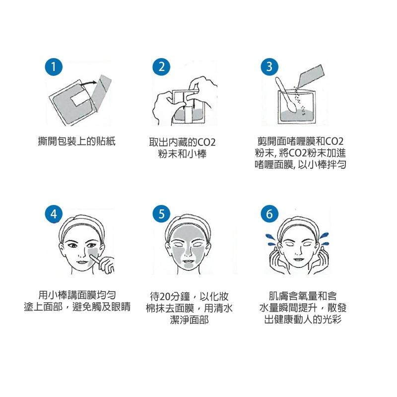 面膜使用步骤简图